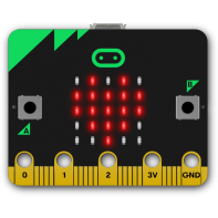 BBC Micro:bit Card And Guide