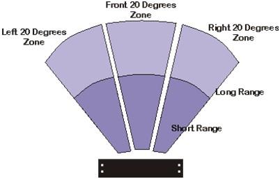capteur infrarouge NXT SUMOEYES V2