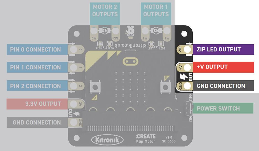 Ajout des LED's au kit buggy Kitronik