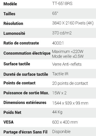 caractéristiques écran interactif 4K