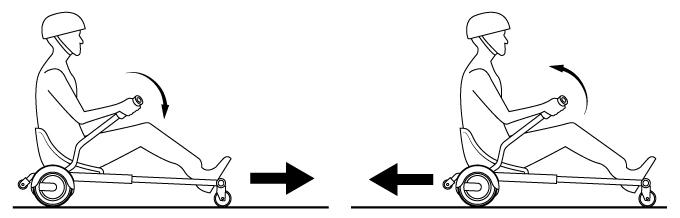 Kart hoverboard iconbit fonctionnement