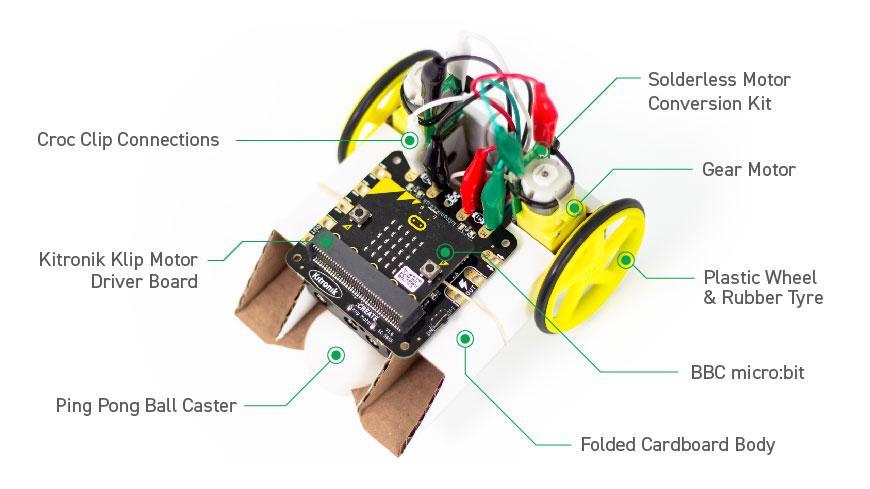 Kitronik robotic kit
