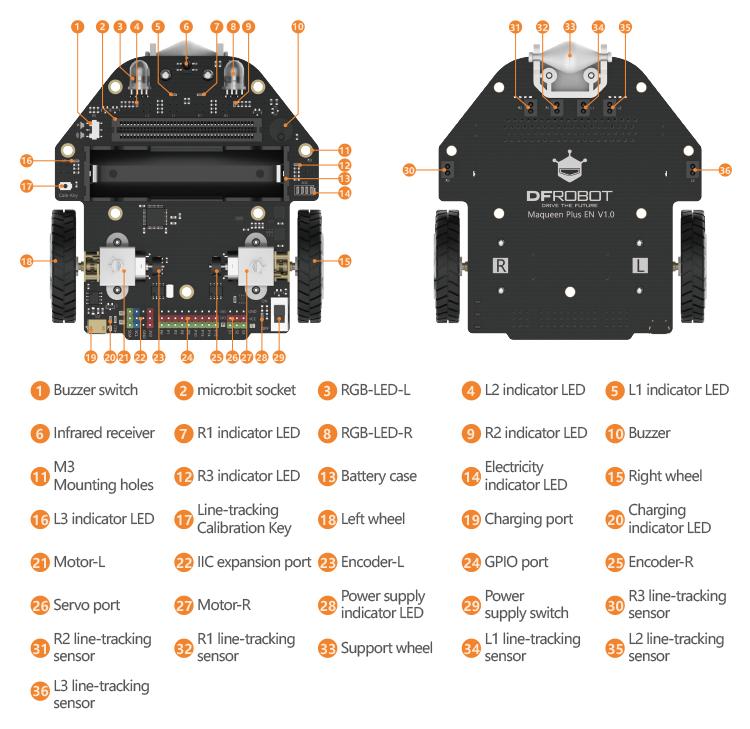 micro:Maqueen Plus composants