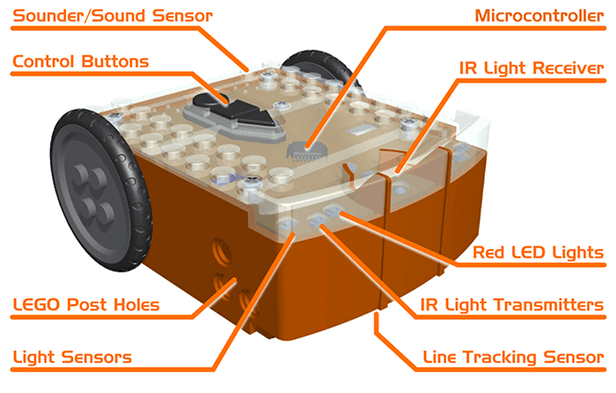 characteristics of the Edison educational robot