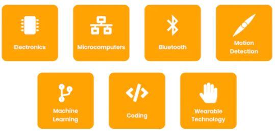 Steam box circuitmess montre connectée compétences