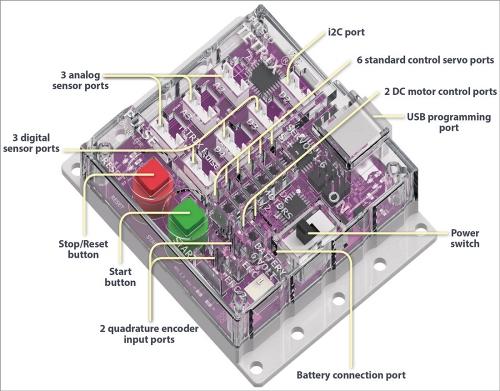 Tetrix pulse robotic controler