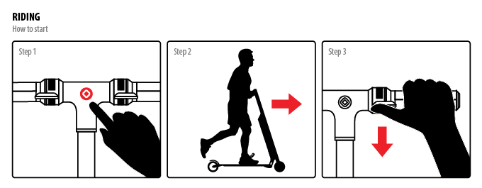 FF electric kick scooter IconBIT allumage