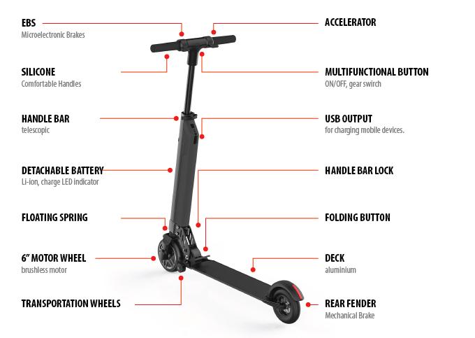Iconbit FF electric kick scooter details